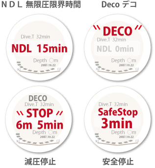 NDL無限圧限界時間、Decoデコ、減圧停止と安全停止。どれもダイビングコンピューターに表示される、覚えないといけない言葉です
